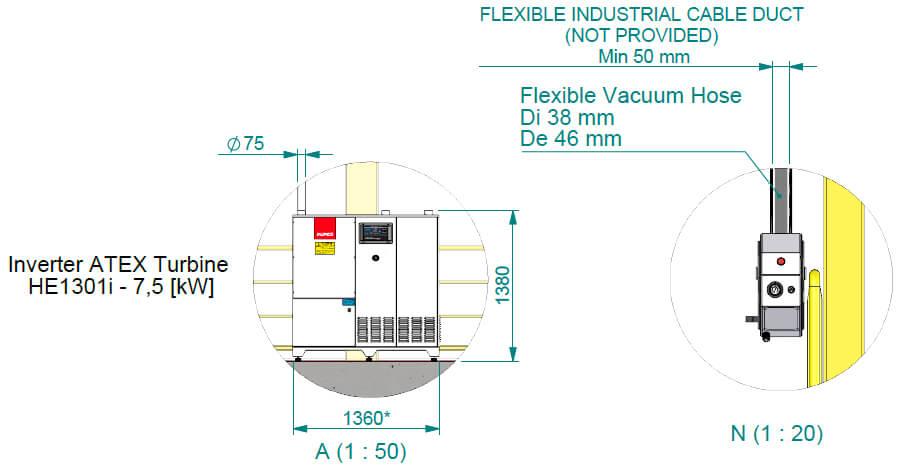 Оборудование систем пылеудаления фото 2